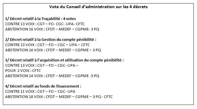 451. Déclaration CGT CNAV Pénibilité du 10 juillet 2014
