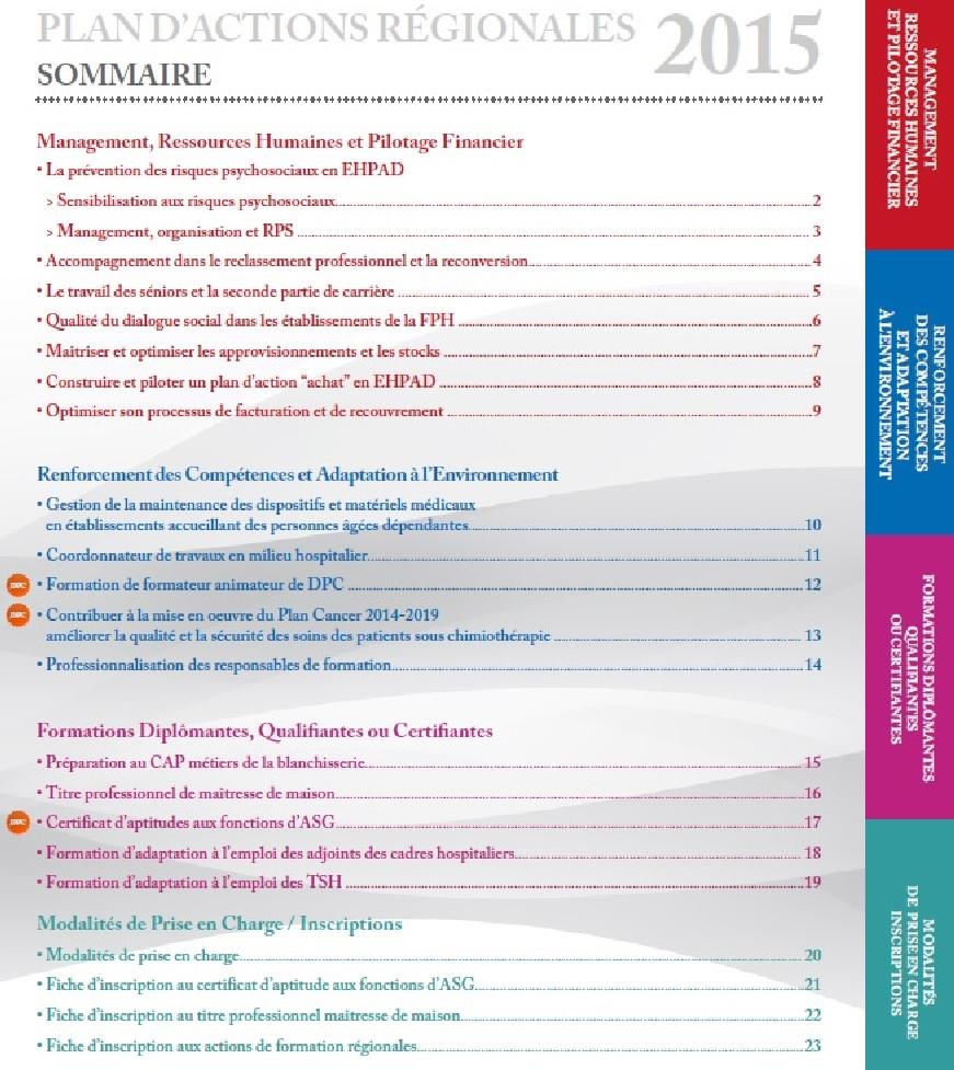 PAR ANFH 2015 (Sommaire)