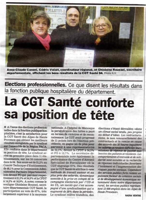 La CGT Santé 04 conforte sa première place