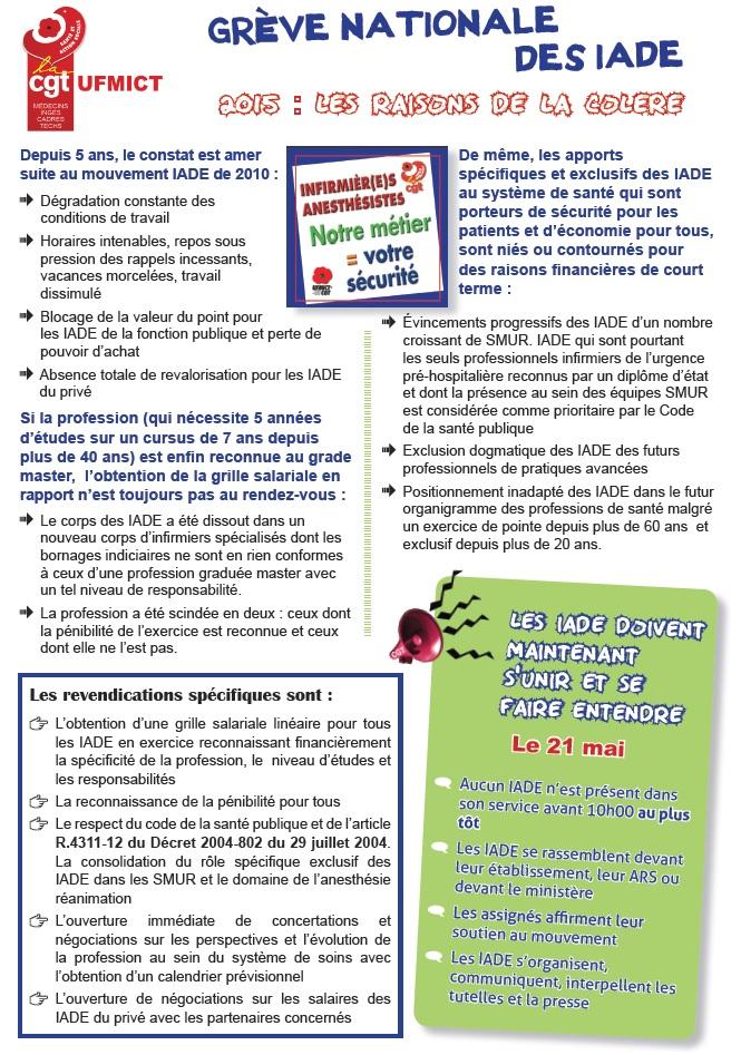 Grève des IADE du 21 mai 2015