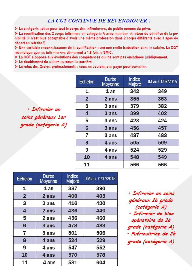 Tract droit d'option juillet 2015 (2)