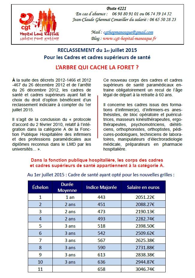 Tract rémunération cadre juillet 2015 (1)
