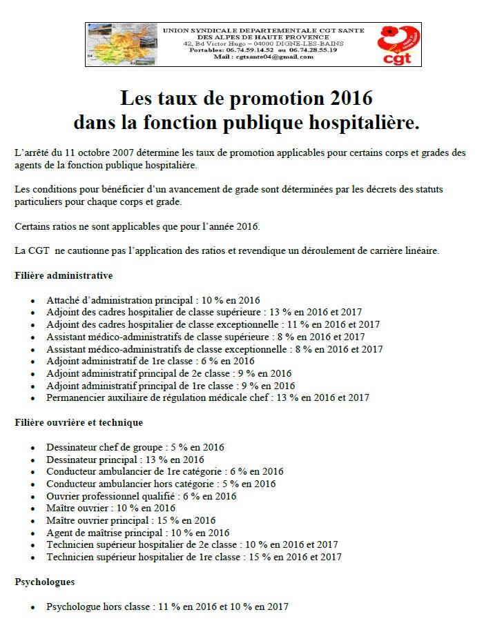 Taux de promotion 2016 (1)