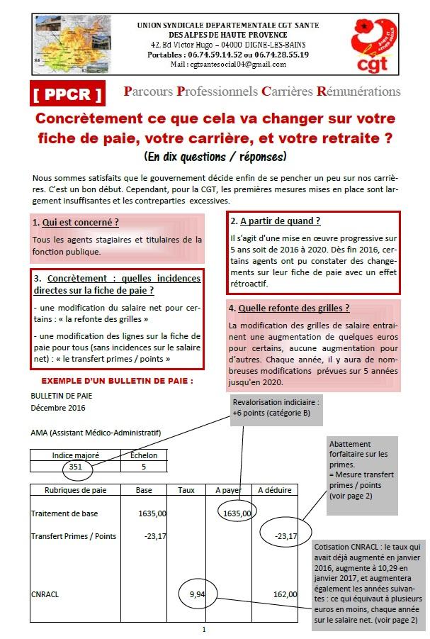 779. Tract CGT hôpital PPCR (p1)