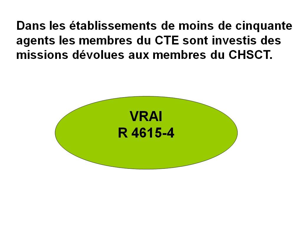 795. Questions réponses CHSCT Hôpital p12