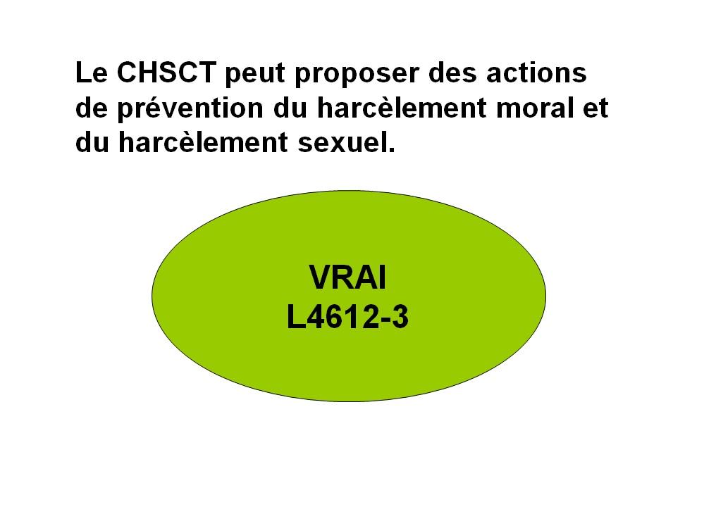 795. Questions réponses CHSCT Hôpital p21
