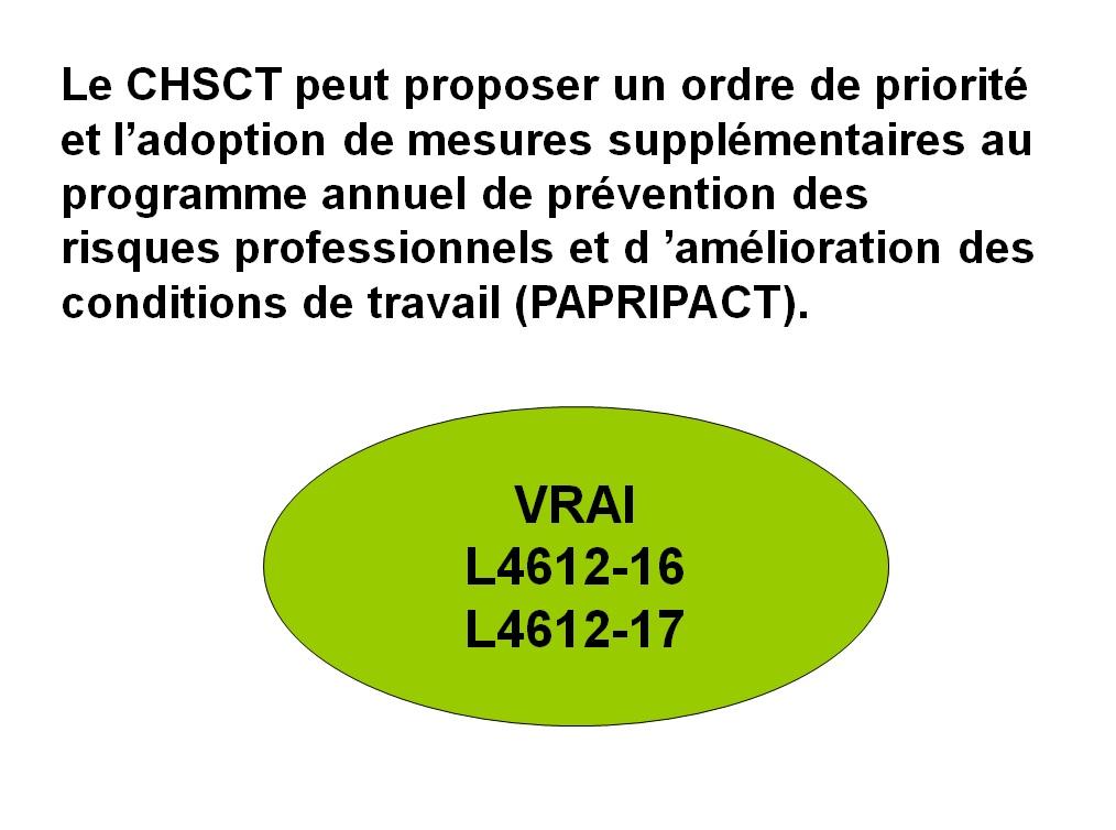 795. Questions réponses CHSCT Hôpital p26