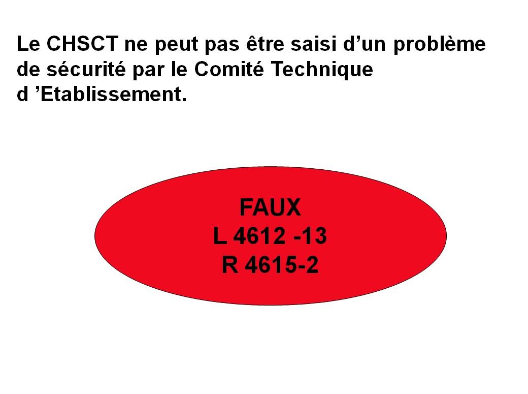 795. Questions réponses CHSCT Hôpital p6