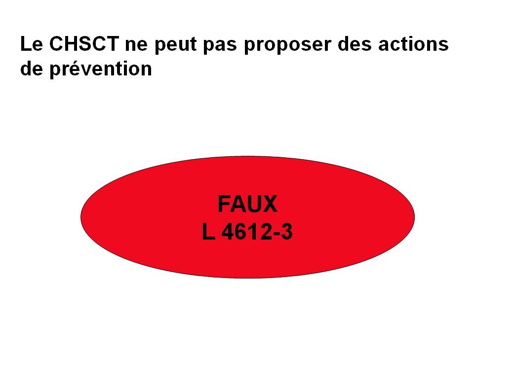 795. Questions réponses CHSCT Hôpital p9