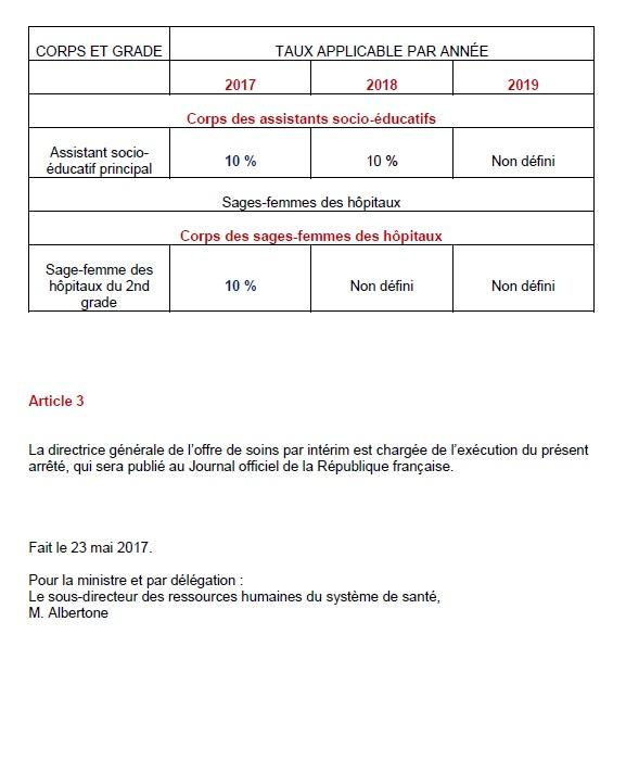 817. Taux de promotion FPH juin 2017 (p7)