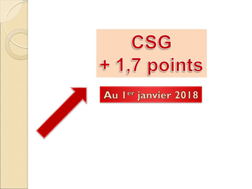 874. Hausse CSG Fonctionnaires (p1bis)