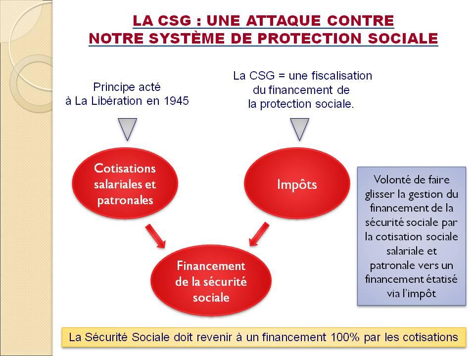874. Hausse CSG Fonctionnaires (p3)