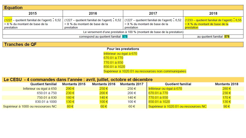 888. Prestations CGOS mise à jour janvier 2018 (p5)