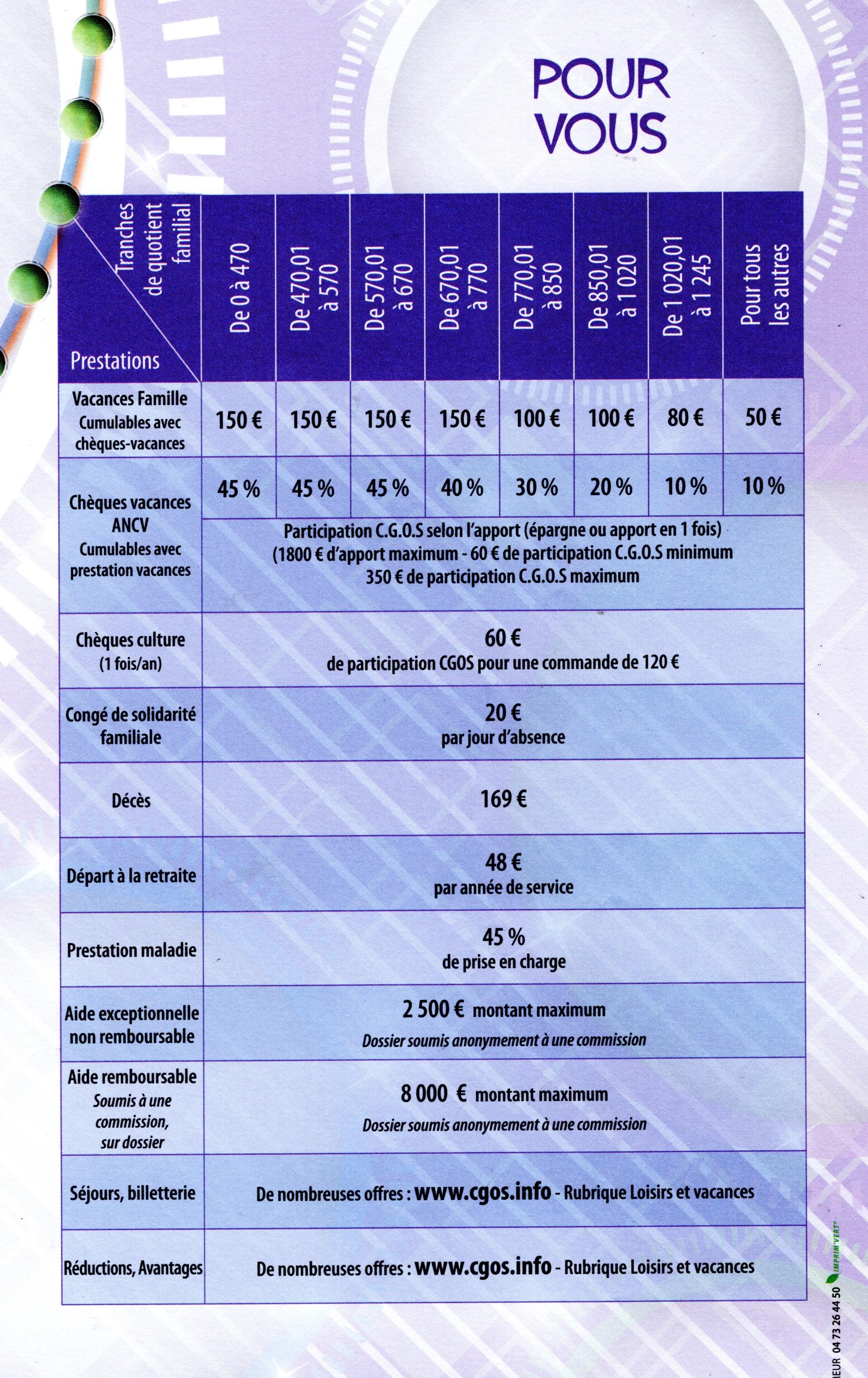 Affiche Droits CGOS 2019 (2)