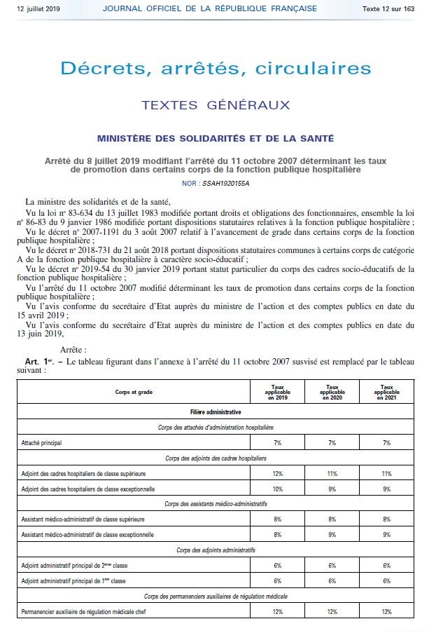 Taux de promotion FHP 2019 (1)
