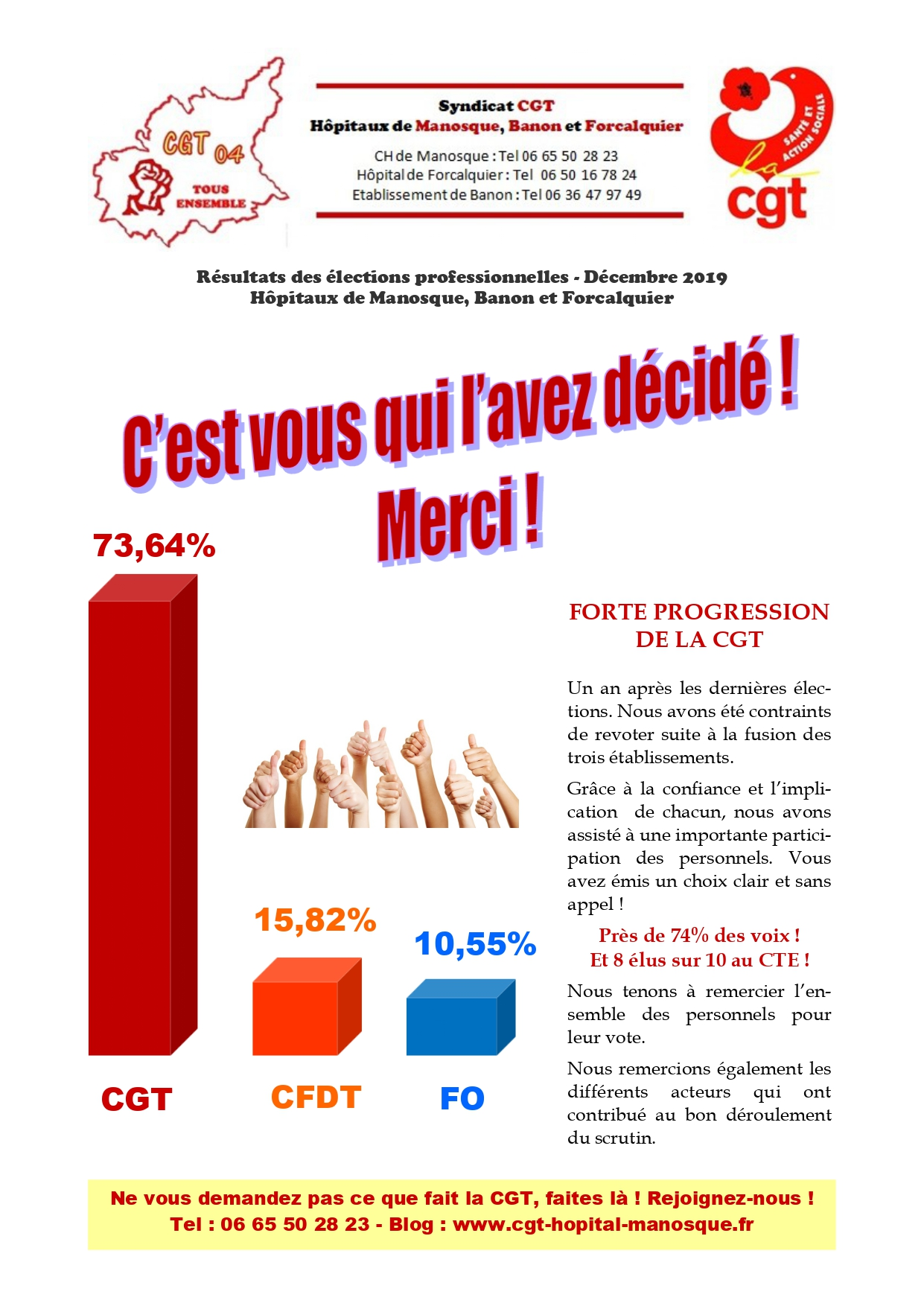 Tract Elections professionnelles CGT Hôpital Manosque 2019