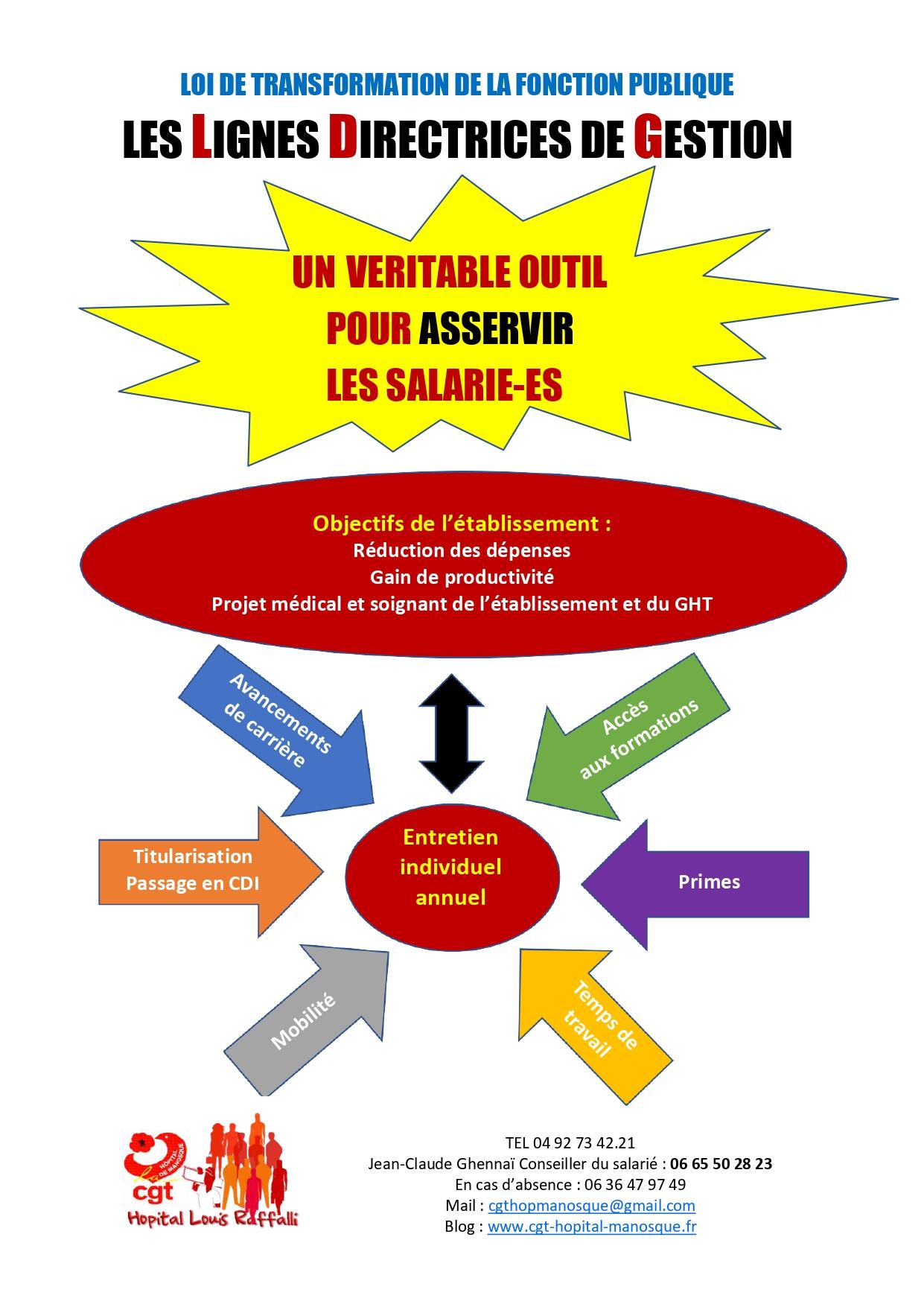 1357. 4 pages LDG CGT Hôpital de Manosque 1 sur 4